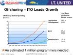 offshoring ito leads growth