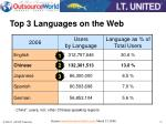 top 3 languages on the web