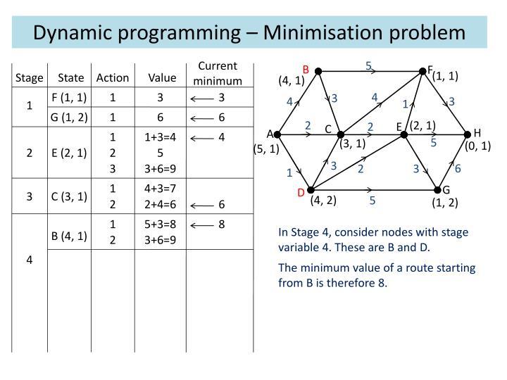 Dynamic programming – Minimisation problem