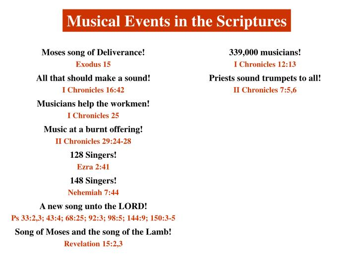Musical Events in the Scriptures