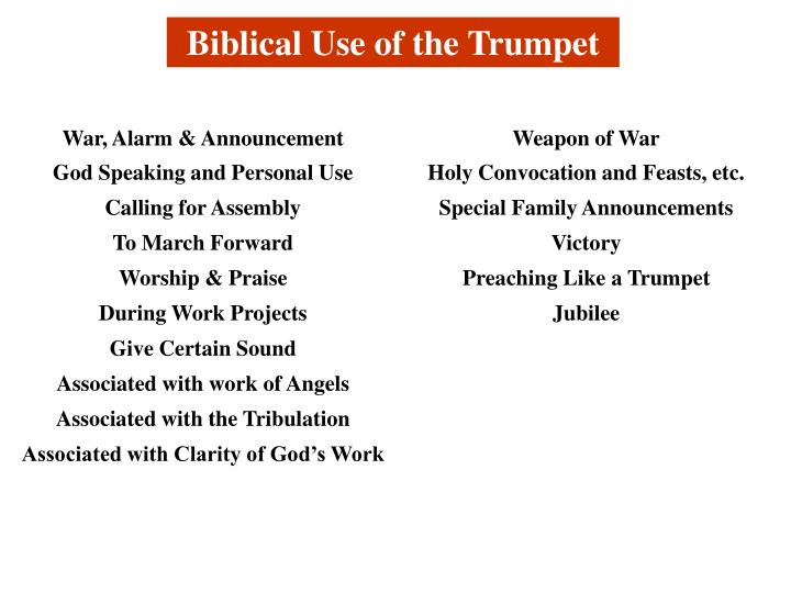 Biblical Use of the Trumpet
