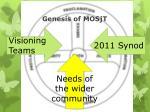 genesis of mosjt2