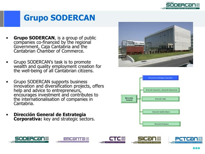 Grupo sodercan