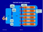 ishtar suite softwares