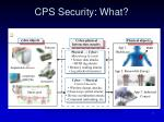cps security what