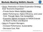 markets meeting nasa s needs