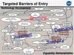 targeted barriers of entry