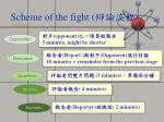 scheme of the fight1