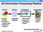 ar information processing pipeline