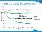 cloth vs sand the difference