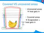 covered vs uncovered areas
