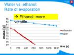 water vs ethanol rate of evaporation