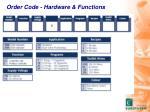 order code hardware functions