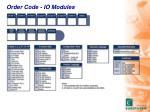order code io modules