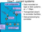 how current systems