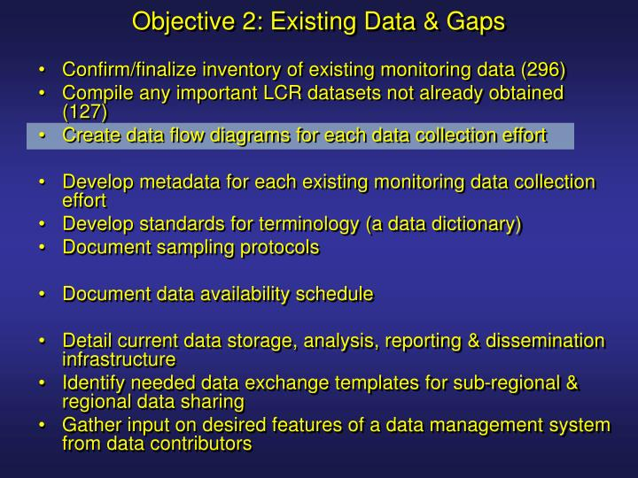 Objective 2: Existing Data & Gaps