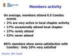 members activity