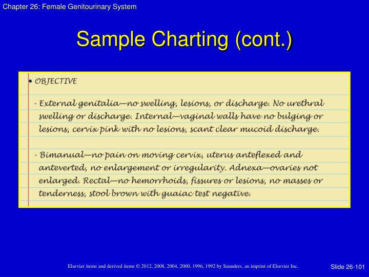 Sample Charting