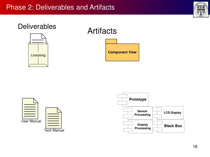 Phase 2: Deliverables and Artifacts