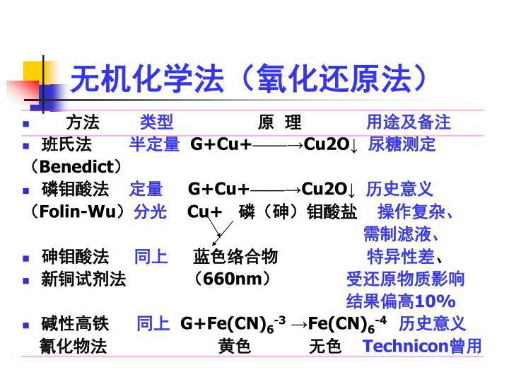 无机化学法(氧化还原法)