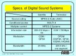 specs of digital sound systems