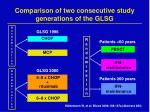 comparison of two consecutive study generations of the glsg