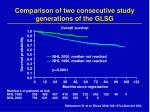comparison of two consecutive study generations of the glsg10