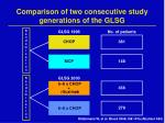 comparison of two consecutive study generations of the glsg2