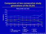 comparison of two consecutive study generations of the glsg4