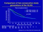 comparison of two consecutive study generations of the glsg7