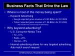 business facts that drive the law