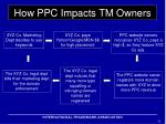 how ppc impacts tm owners