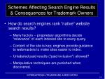 schemes affecting search engine results consequences for trademark owners