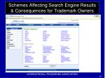 schemes affecting search engine results consequences for trademark owners5