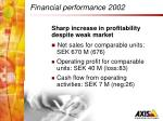 financial performance 20021