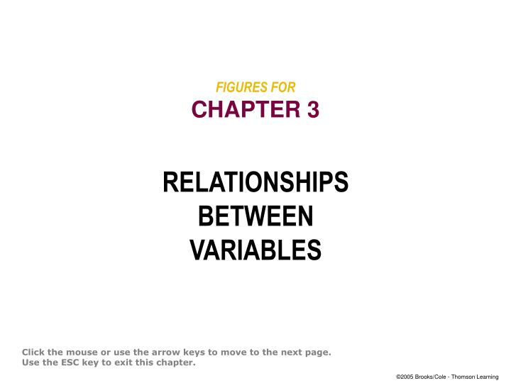 figures for chapter 3 n.