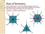 axis of symmetry1