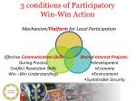 3 conditions of participatory win win action