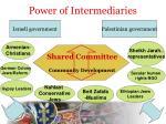 power of intermediaries