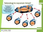 teknologi layanan smart farming