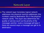 network layer1