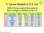 v taiwan student in u s a