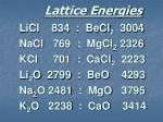 lattice energies