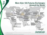 more than 100 futures exchanges around the world