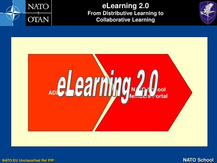eLearning 2.0