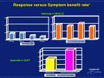 response versus symptom benefit rate