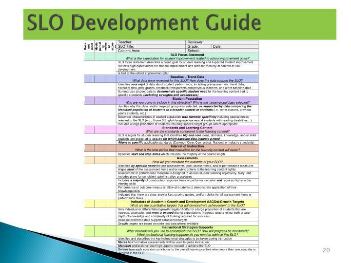 SLO Development Guide