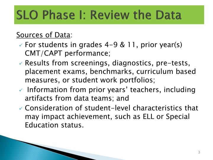 Slo phase i review the data