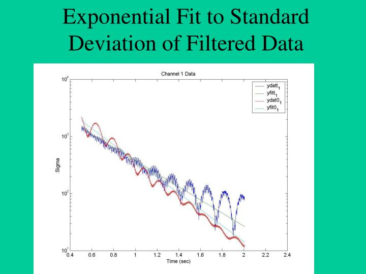 Exponential Fit to Standard Deviation of Filtered Data