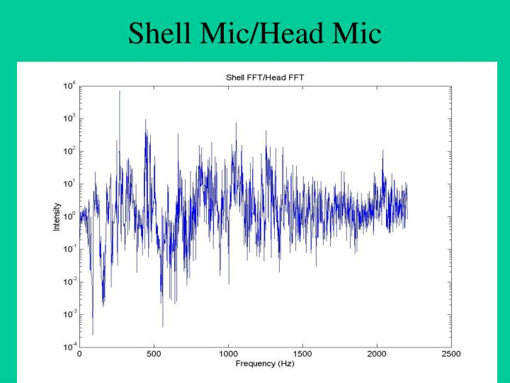 Shell Mic/Head Mic